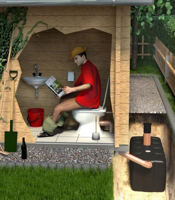 senkgruben mit dibt zulassung. Black Bedroom Furniture Sets. Home Design Ideas